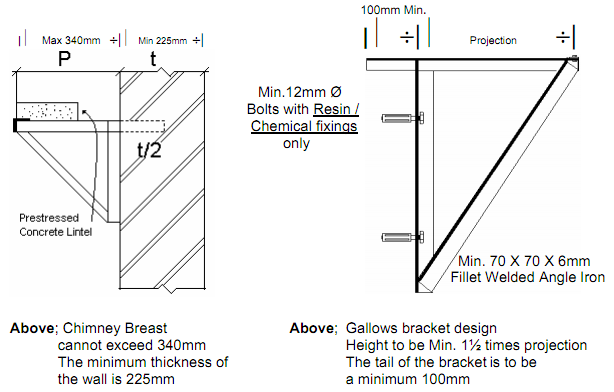 gallow-brackets-chimney-support